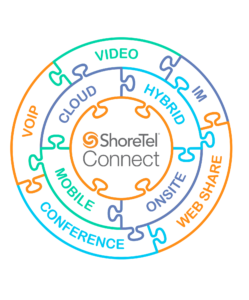 ShoreTel Connect.